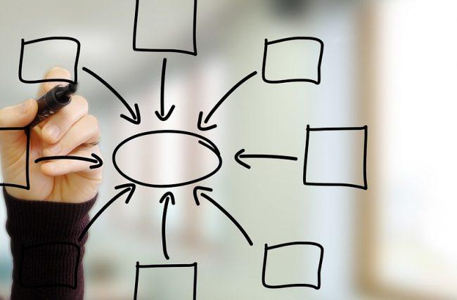 6 ferramentas para deixar suas aulas mais interativas